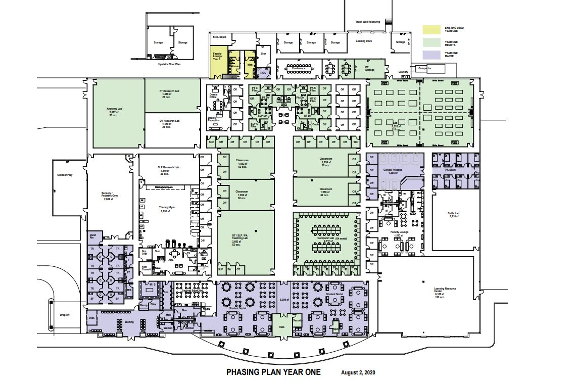 College of Health Sciences blueprint